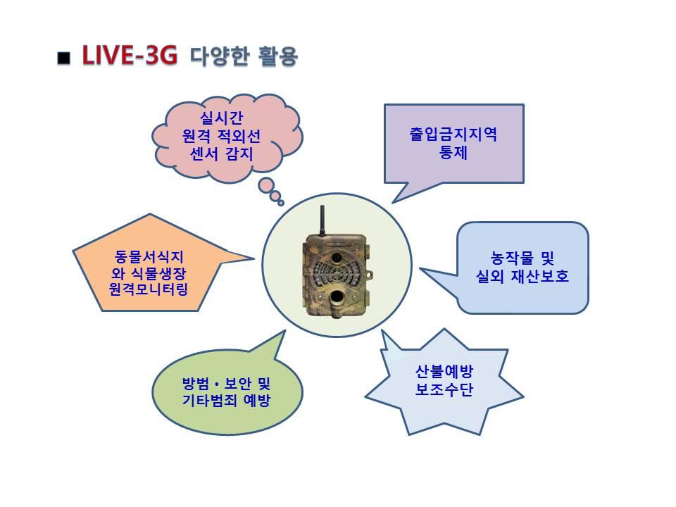LIVE-3G 활용.jpg